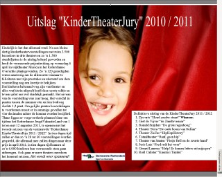 Uitslag KinderTheaterJury 2011